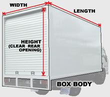 Box body and Curtain sider dimensions
